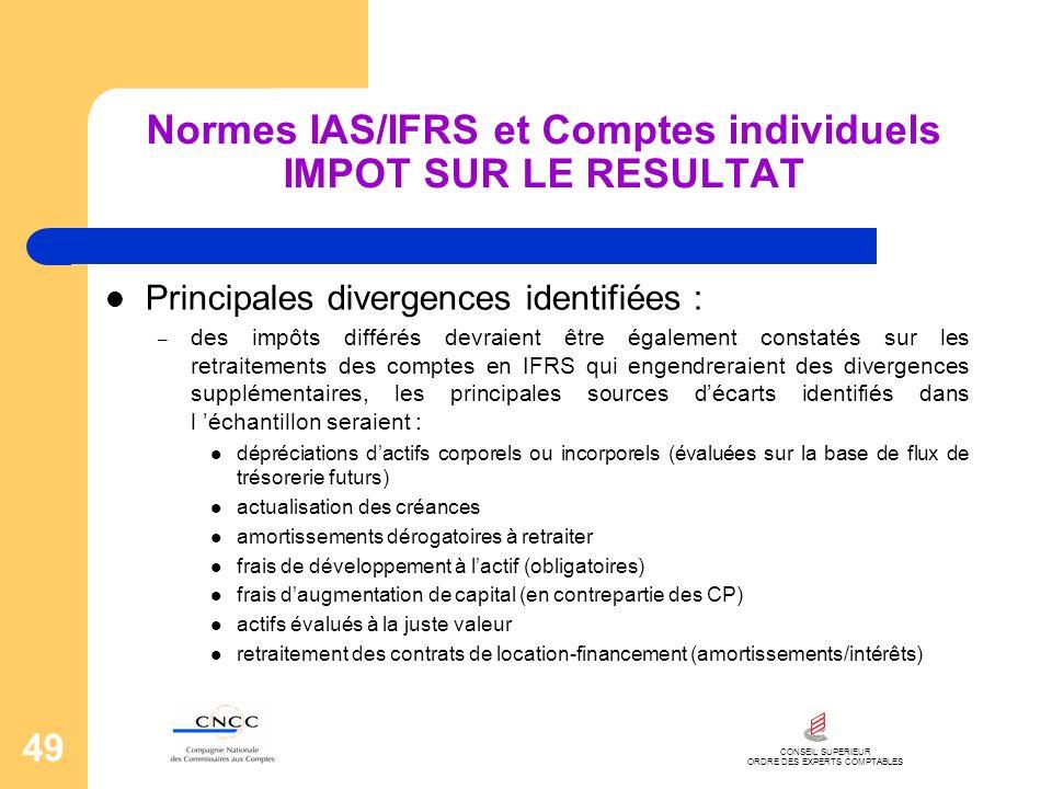 CONSEIL SUPERIEUR ORDRE DES EXPERTS COMPTABLES 49 Normes IAS/IFRS et Comptes individuels IMPOT SUR LE RESULTAT Principales divergences identifiées : –