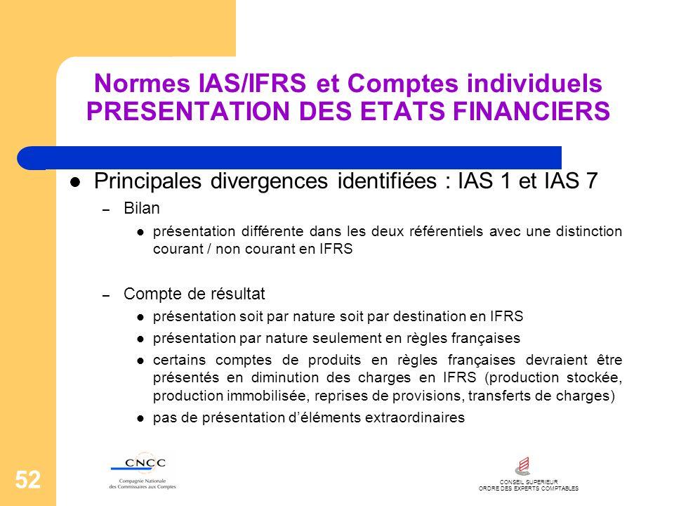 CONSEIL SUPERIEUR ORDRE DES EXPERTS COMPTABLES 52 Normes IAS/IFRS et Comptes individuels PRESENTATION DES ETATS FINANCIERS Principales divergences ide