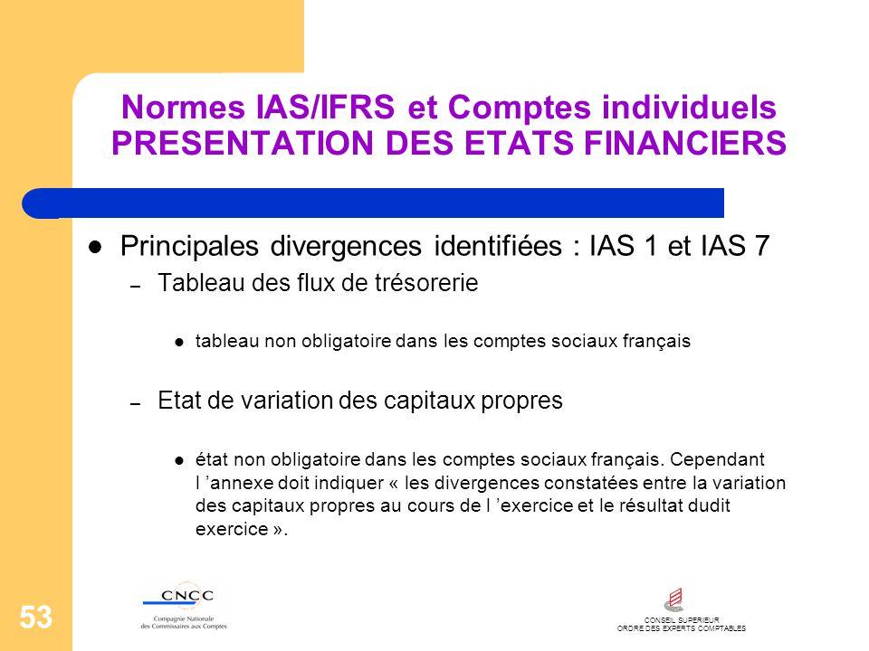 CONSEIL SUPERIEUR ORDRE DES EXPERTS COMPTABLES 53 Normes IAS/IFRS et Comptes individuels PRESENTATION DES ETATS FINANCIERS Principales divergences ide