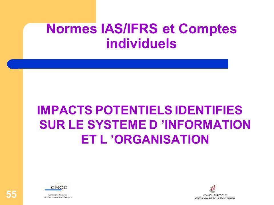 CONSEIL SUPERIEUR ORDRE DES EXPERTS COMPTABLES 55 Normes IAS/IFRS et Comptes individuels IMPACTS POTENTIELS IDENTIFIES SUR LE SYSTEME D INFORMATION ET
