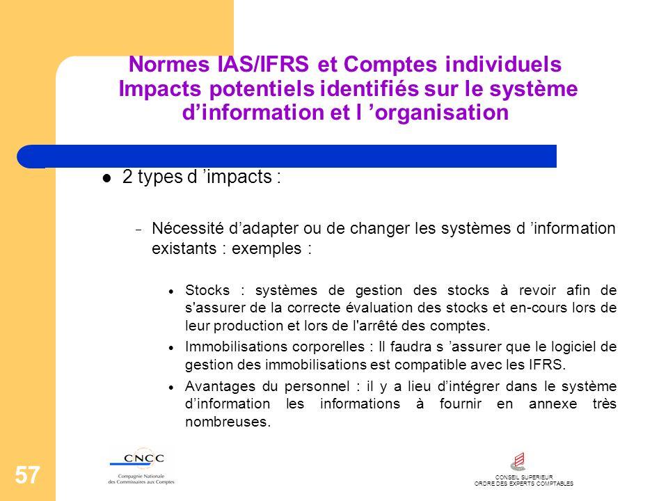 CONSEIL SUPERIEUR ORDRE DES EXPERTS COMPTABLES 57 Normes IAS/IFRS et Comptes individuels Impacts potentiels identifiés sur le système dinformation et