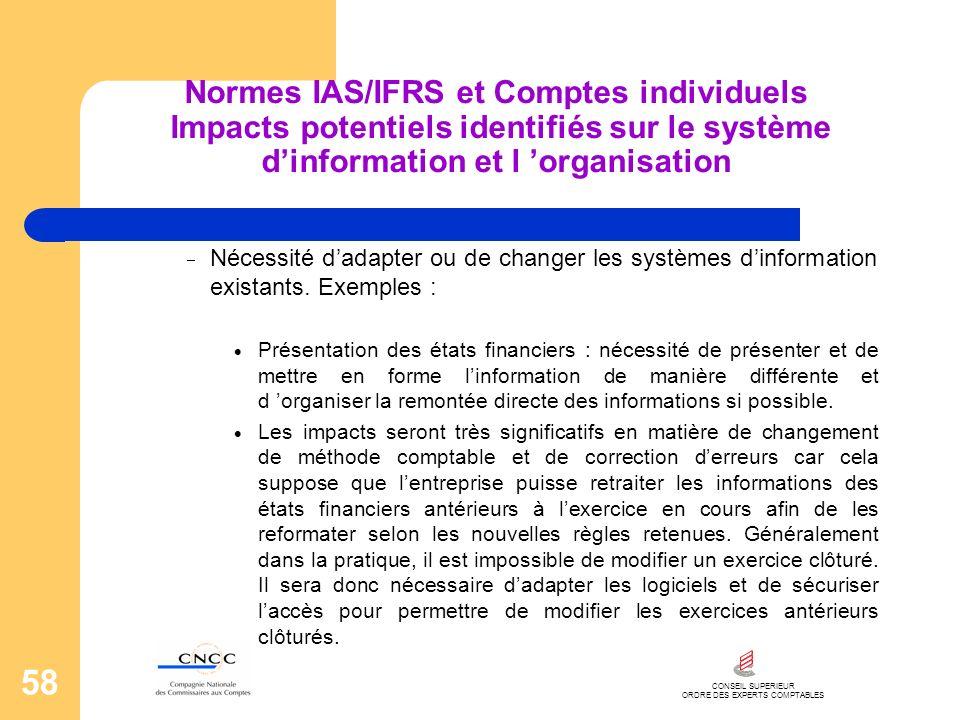 CONSEIL SUPERIEUR ORDRE DES EXPERTS COMPTABLES 58 Normes IAS/IFRS et Comptes individuels Impacts potentiels identifiés sur le système dinformation et
