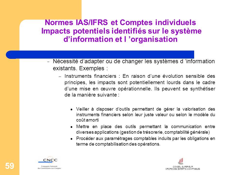 CONSEIL SUPERIEUR ORDRE DES EXPERTS COMPTABLES 59 Normes IAS/IFRS et Comptes individuels Impacts potentiels identifiés sur le système dinformation et