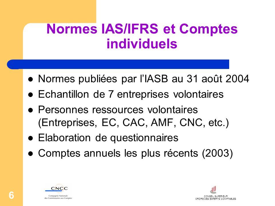 CONSEIL SUPERIEUR ORDRE DES EXPERTS COMPTABLES 6 Normes IAS/IFRS et Comptes individuels Normes publiées par lIASB au 31 août 2004 Echantillon de 7 ent