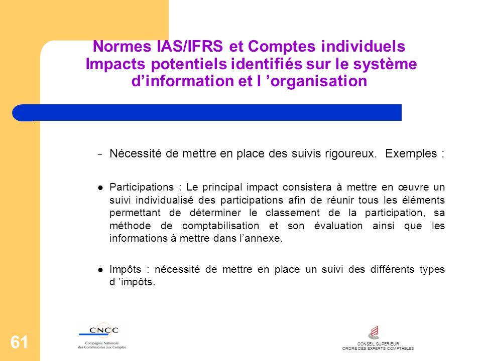 CONSEIL SUPERIEUR ORDRE DES EXPERTS COMPTABLES 61 Normes IAS/IFRS et Comptes individuels Impacts potentiels identifiés sur le système dinformation et