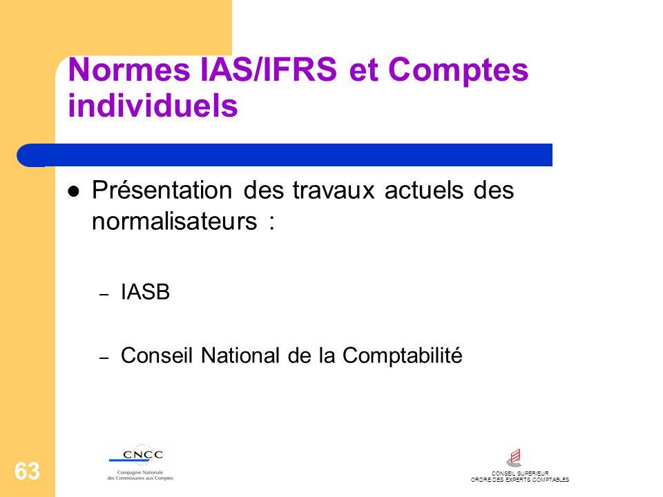 CONSEIL SUPERIEUR ORDRE DES EXPERTS COMPTABLES 63 Normes IAS/IFRS et Comptes individuels Présentation des travaux actuels des normalisateurs : – IASB