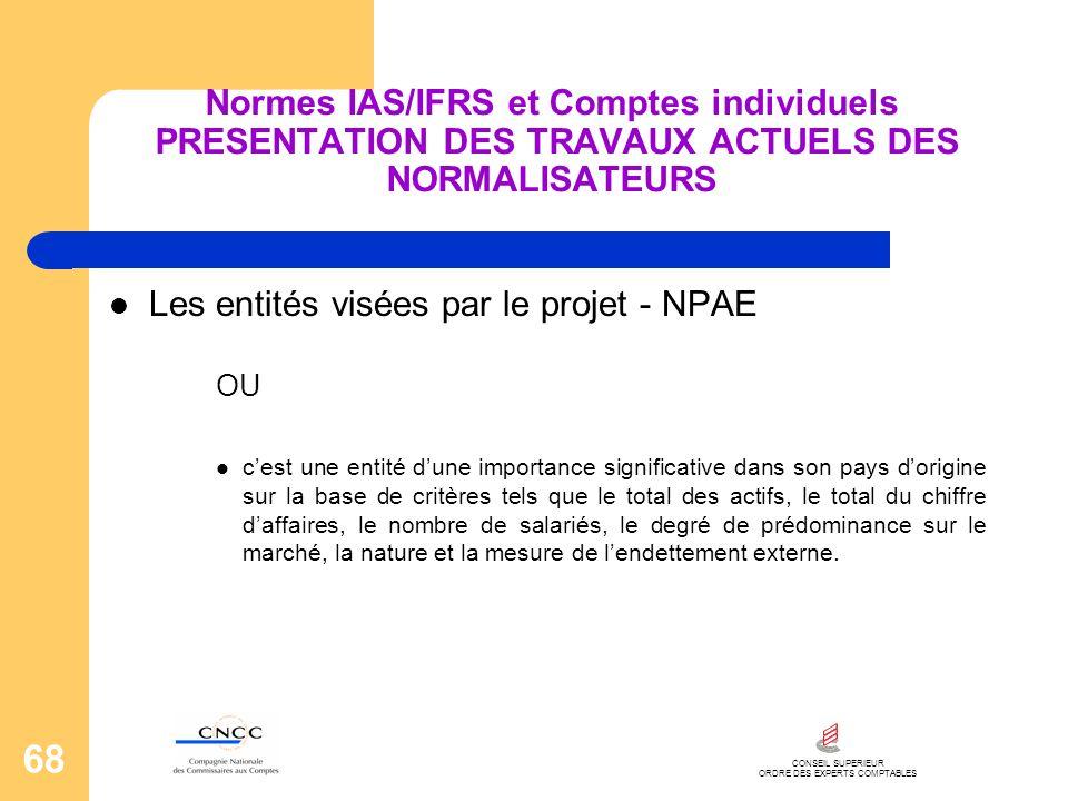 CONSEIL SUPERIEUR ORDRE DES EXPERTS COMPTABLES 68 Normes IAS/IFRS et Comptes individuels PRESENTATION DES TRAVAUX ACTUELS DES NORMALISATEURS Les entit