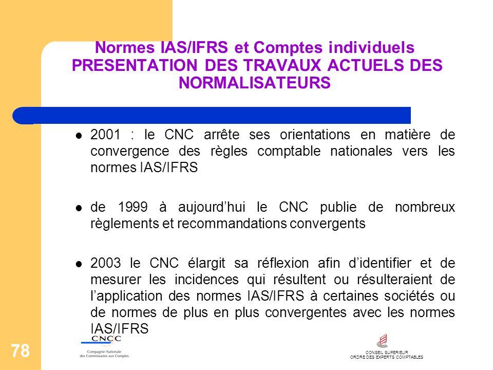 CONSEIL SUPERIEUR ORDRE DES EXPERTS COMPTABLES 78 Normes IAS/IFRS et Comptes individuels PRESENTATION DES TRAVAUX ACTUELS DES NORMALISATEURS 2001 : le