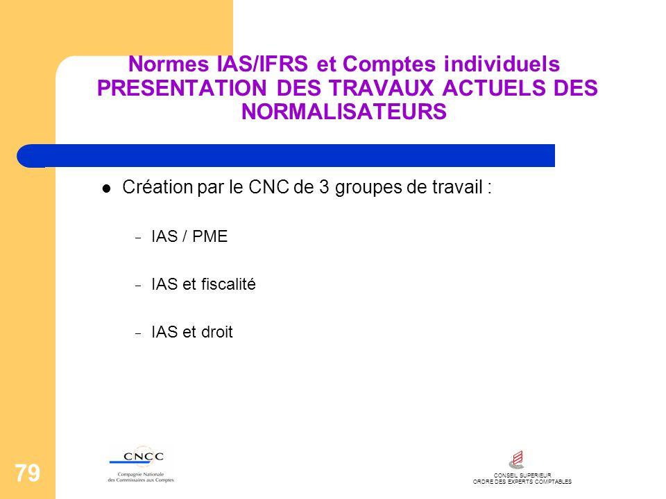 CONSEIL SUPERIEUR ORDRE DES EXPERTS COMPTABLES 79 Normes IAS/IFRS et Comptes individuels PRESENTATION DES TRAVAUX ACTUELS DES NORMALISATEURS Création