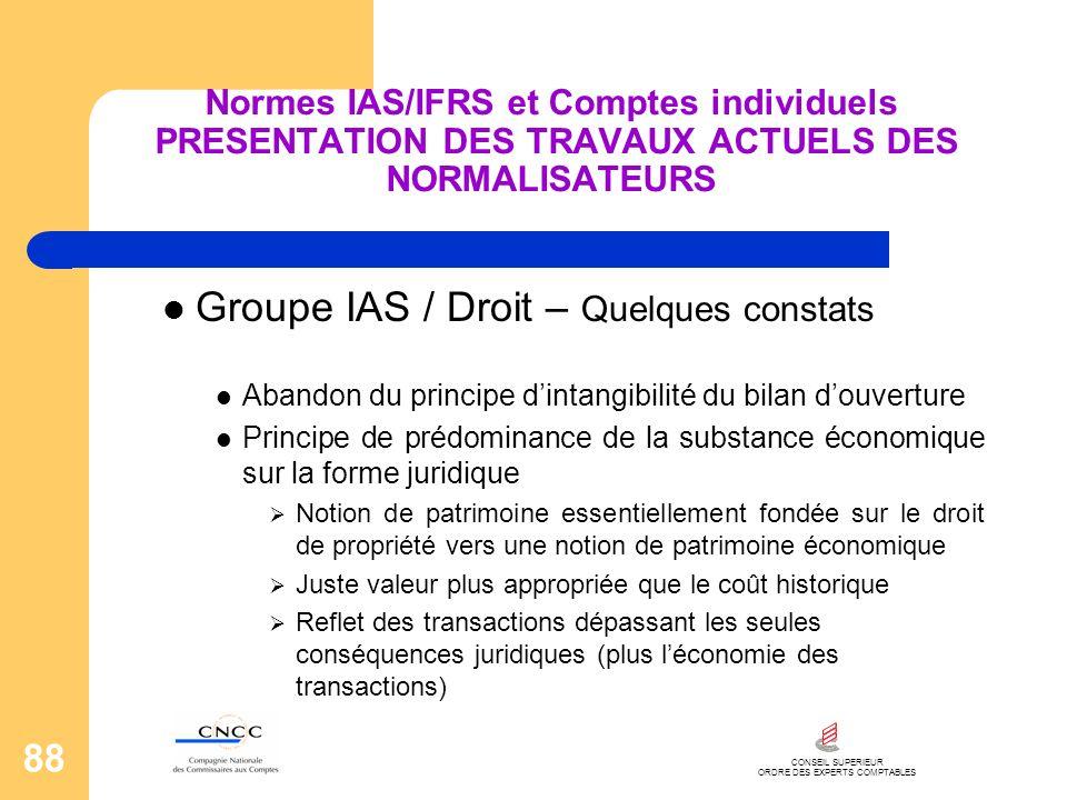 CONSEIL SUPERIEUR ORDRE DES EXPERTS COMPTABLES 88 Normes IAS/IFRS et Comptes individuels PRESENTATION DES TRAVAUX ACTUELS DES NORMALISATEURS Groupe IA