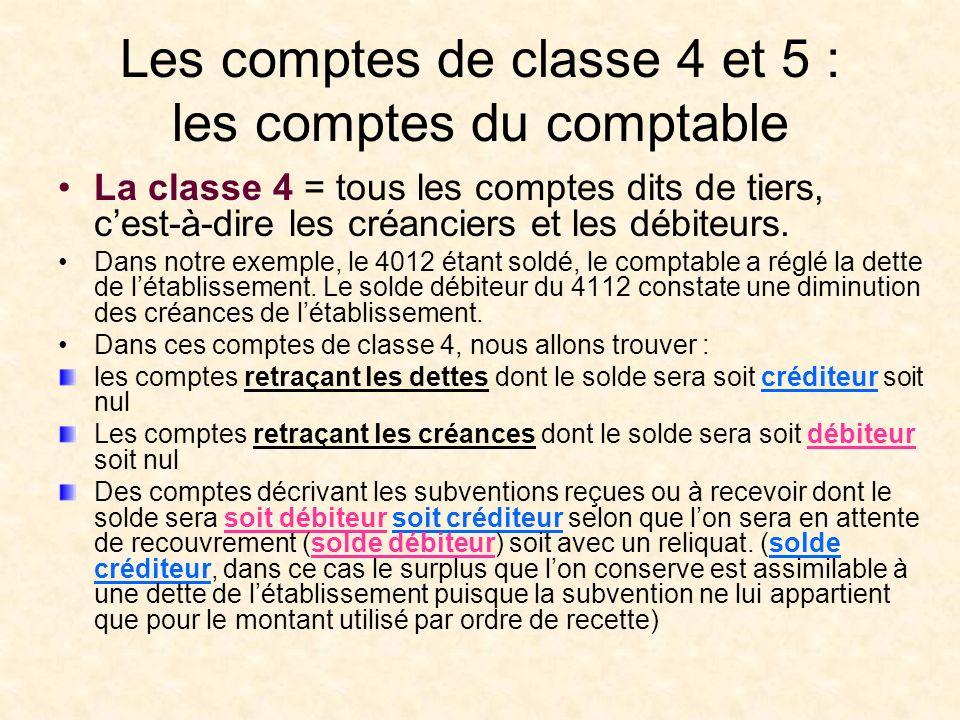 Les comptes de classe 4 et 5 : les comptes du comptable La classe 4 = tous les comptes dits de tiers, cest-à-dire les créanciers et les débiteurs.