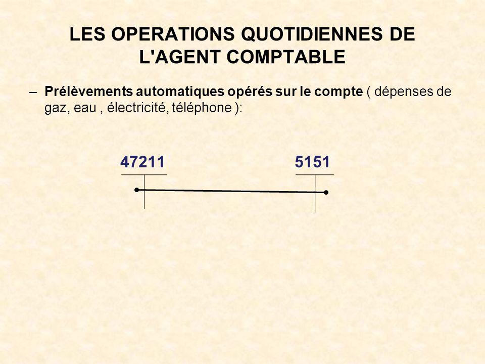 LES OPERATIONS QUOTIDIENNES DE L AGENT COMPTABLE 47211 5151 –Prélèvements automatiques opérés sur le compte ( dépenses de gaz, eau, électricité, téléphone ):