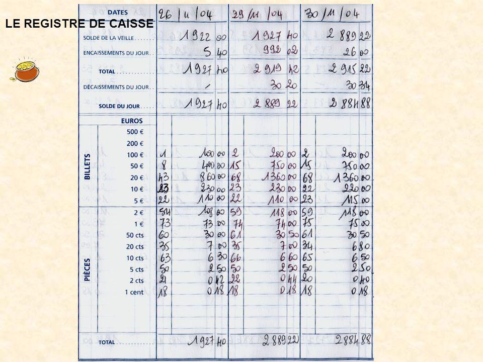LES OPERATIONS QUOTIDIENNES DE L AGENT COMPTABLE Rejet de chèque: attestation de rejet 5117 5151 (lopération est déjà porté au compte Trésor) Cas où le chèque est rejeté avant l encaissement au compte Trésor: 5117 5112 Le compte 5117 est soldé lors de la 2 ème présentation du chèque ou lors du paiement en espèces