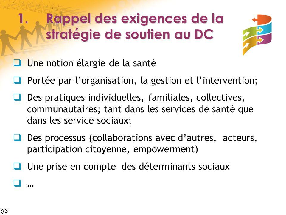 3 1.Rappel des exigences de la stratégie de soutien au DC Une notion élargie de la santé Portée par lorganisation, la gestion et lintervention; Des pr