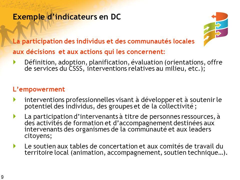 9 Exemple dindicateurs en DC La participation des individus et des communautés locales aux décisions et aux actions qui les concernent: Définition, ad