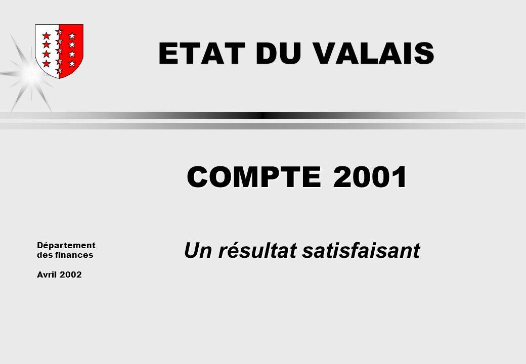 Département des finances Avril 2002 ETAT DU VALAIS COMPTE 2001 Un résultat satisfaisant