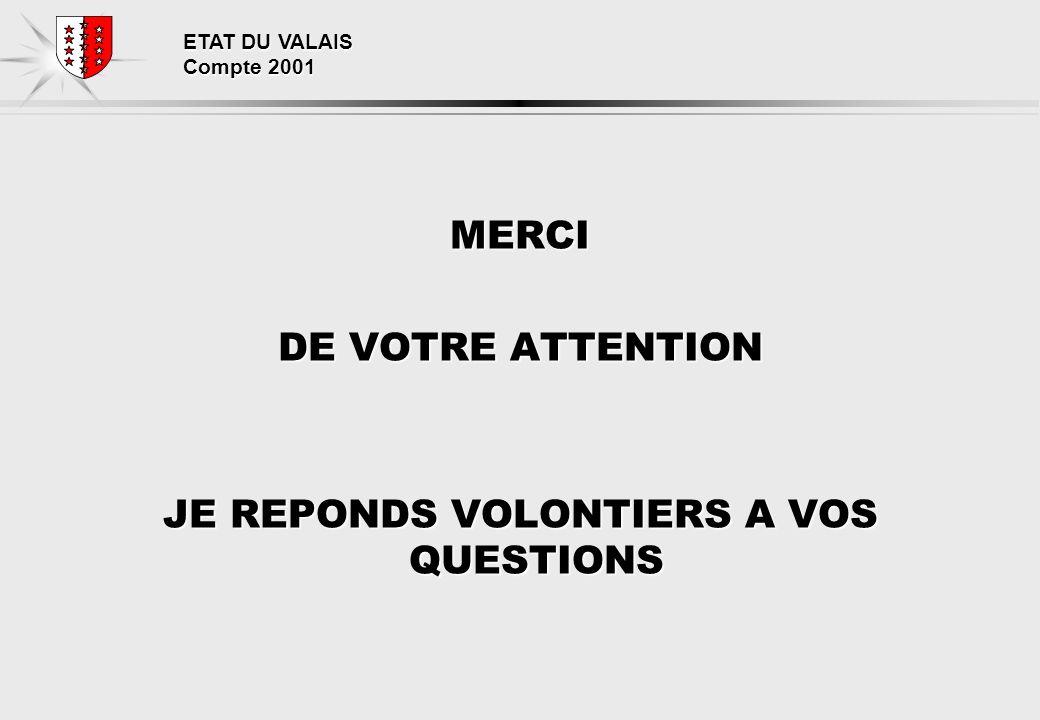 ETAT DU VALAIS Compte 2001 MERCI DE VOTRE ATTENTION JE REPONDS VOLONTIERS A VOS QUESTIONS