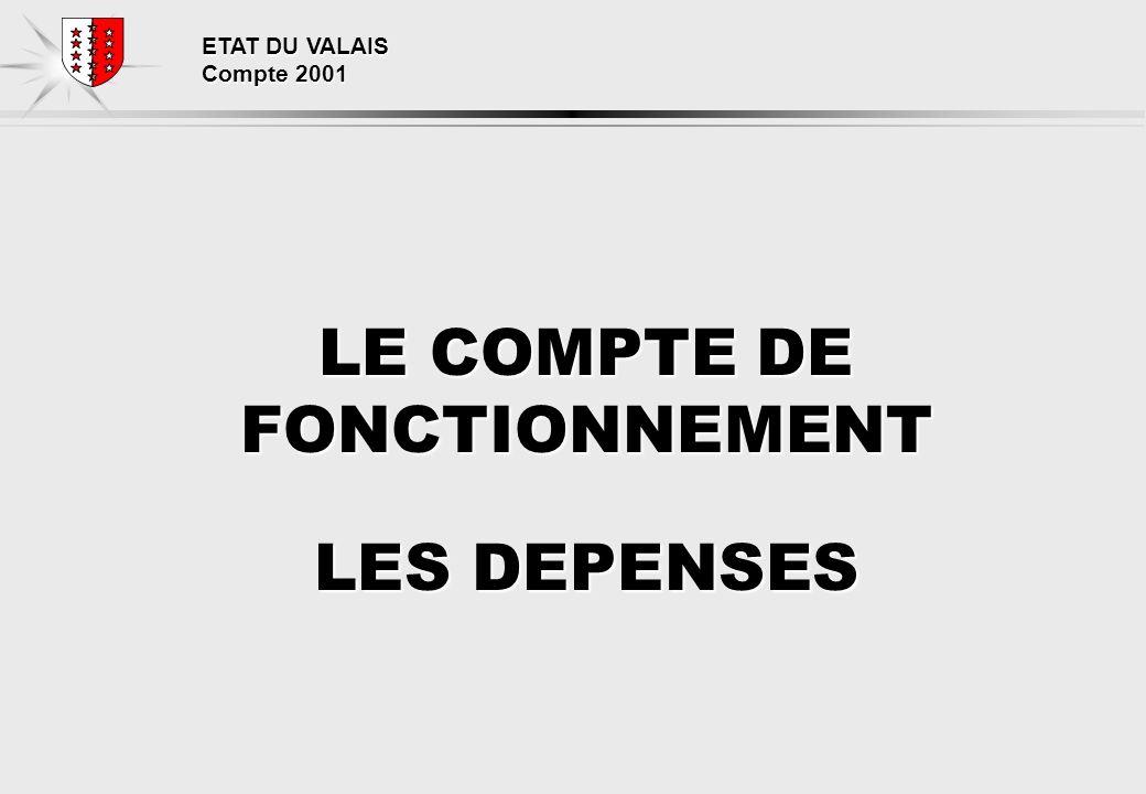 ETAT DU VALAIS Compte 2001 LE COMPTE DE FONCTIONNEMENT LES DEPENSES