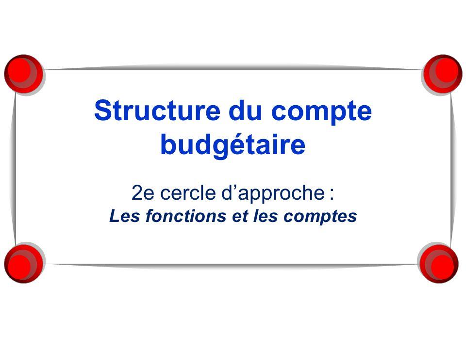 Structure du compte budgétaire 2e cercle dapproche : Les fonctions et les comptes