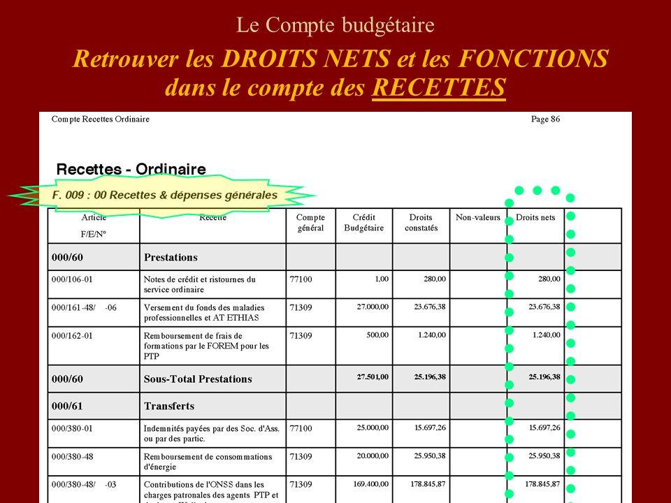Le Compte budgétaire Retrouver les DROITS NETS et les FONCTIONS dans le compte des RECETTES