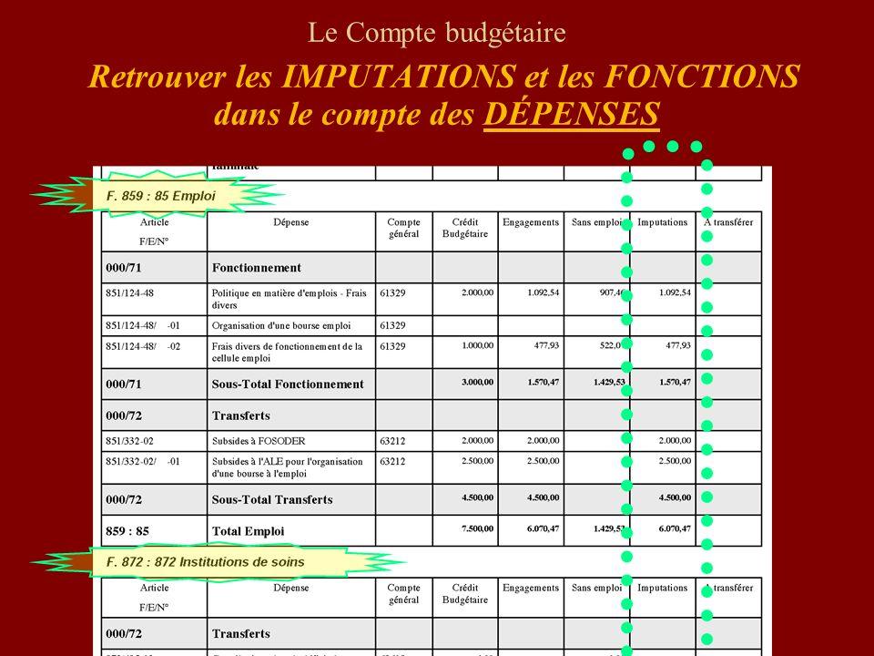 Le Compte budgétaire Retrouver les IMPUTATIONS et les FONCTIONS dans le compte des DÉPENSES