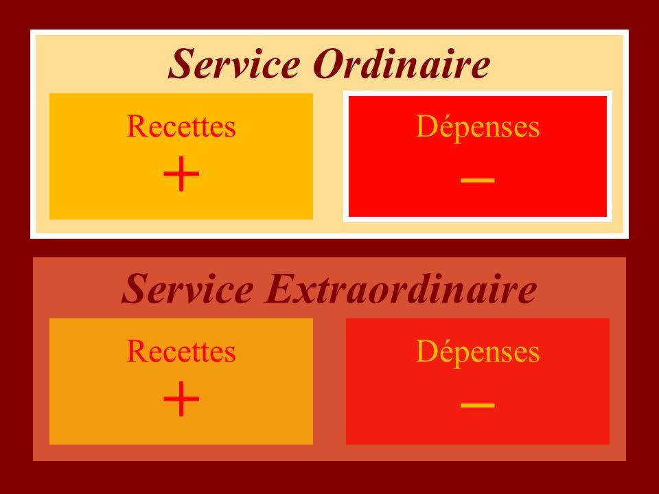Service Ordinaire Dépenses – Recettes + Service Extraordinaire Dépenses – Recettes +