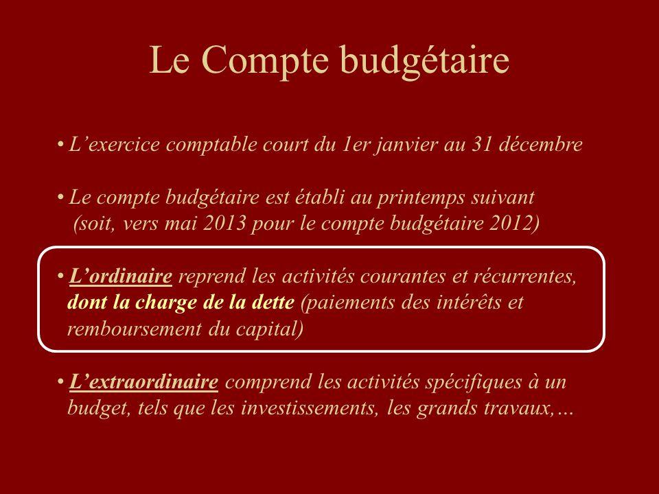 Le Compte budgétaire Lexercice comptable court du 1er janvier au 31 décembre Le compte budgétaire est établi au printemps suivant (soit, vers mai 2013