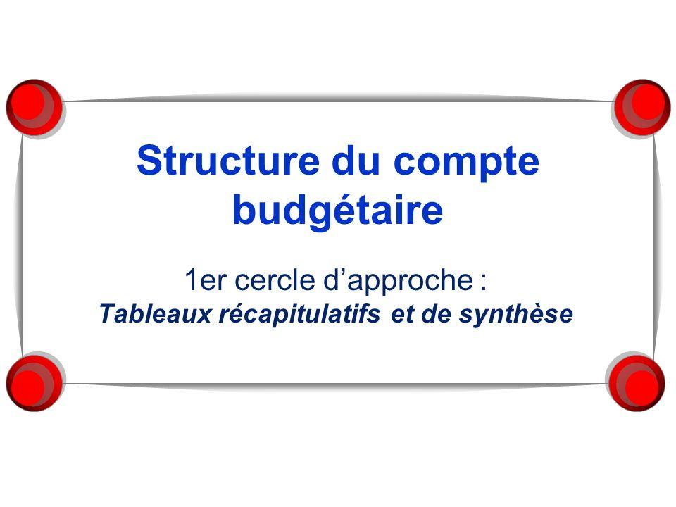 Structure du compte budgétaire 1er cercle dapproche : Tableaux récapitulatifs et de synthèse
