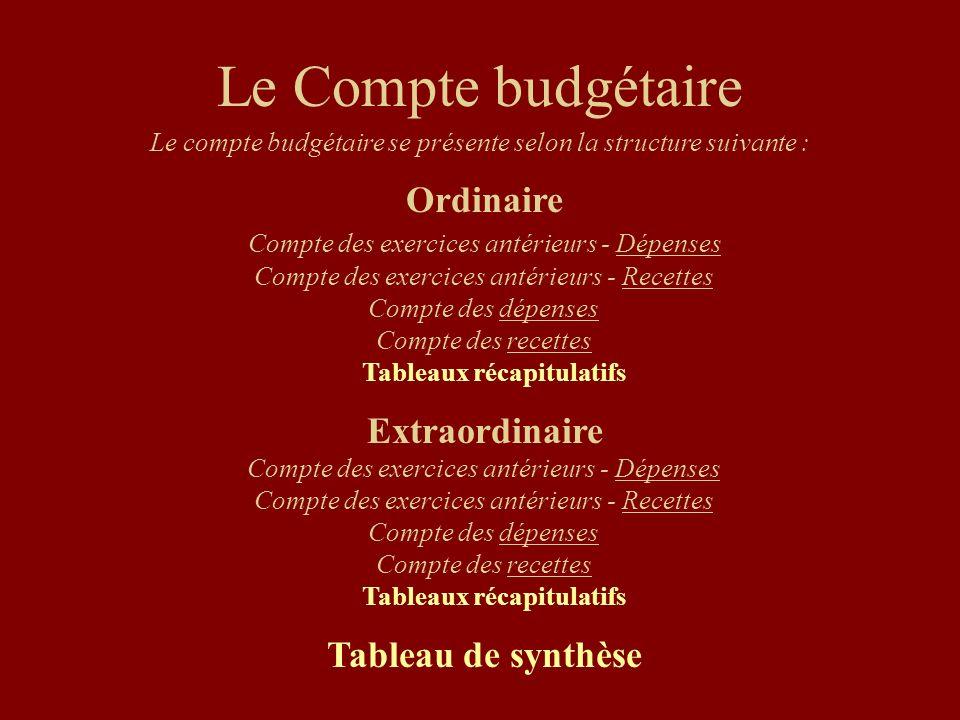 Le Compte budgétaire Le compte budgétaire se présente selon la structure suivante : Ordinaire Compte des exercices antérieurs - Dépenses Compte des ex