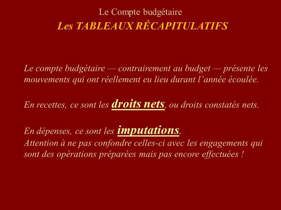 Le Compte budgétaire Les TABLEAUX RÉCAPITULATIFS Le compte budgétaire contrairement au budget présente les mouvements qui ont réellement eu lieu durant lannée écoulée.