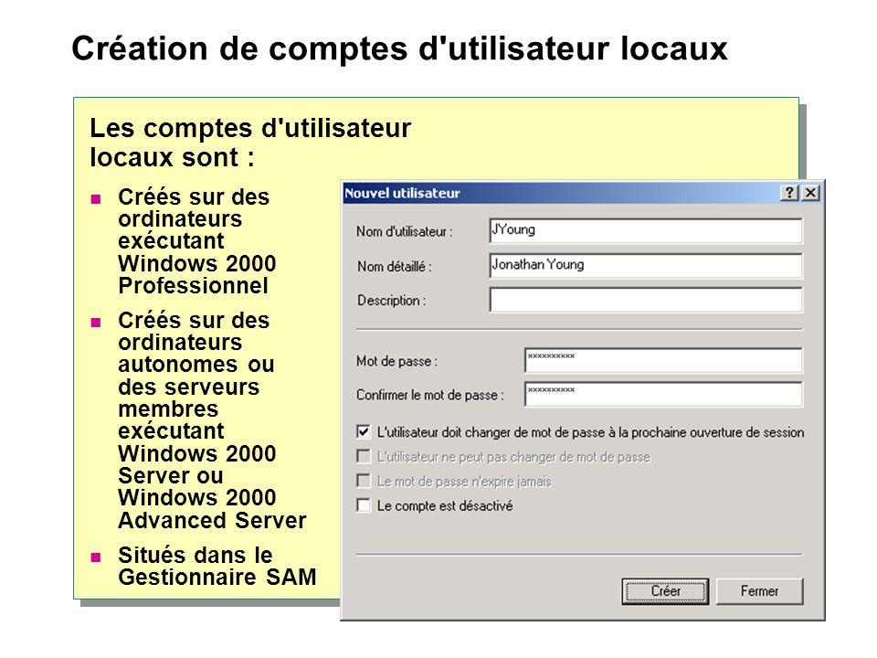 Création de comptes d utilisateur locaux Créés sur des ordinateurs exécutant Windows 2000 Professionnel Créés sur des ordinateurs autonomes ou des serveurs membres exécutant Windows 2000 Server ou Windows 2000 Advanced Server Situés dans le Gestionnaire SAM Les comptes d utilisateur locaux sont :