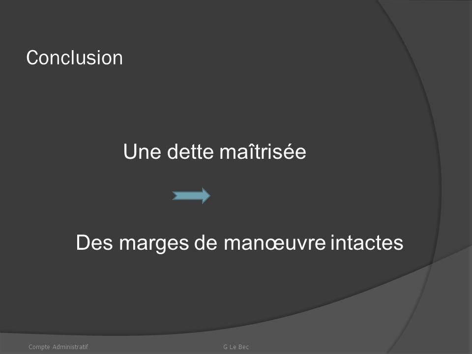 RATIO ENCOURS DE LA DETTE 31/12/N / PRODUITS DE FONCTIONNEMENT 2001168 % 2008102 % 2014 83 % UN ENDETTEMENT RELATIF EN FORTE BAISSE