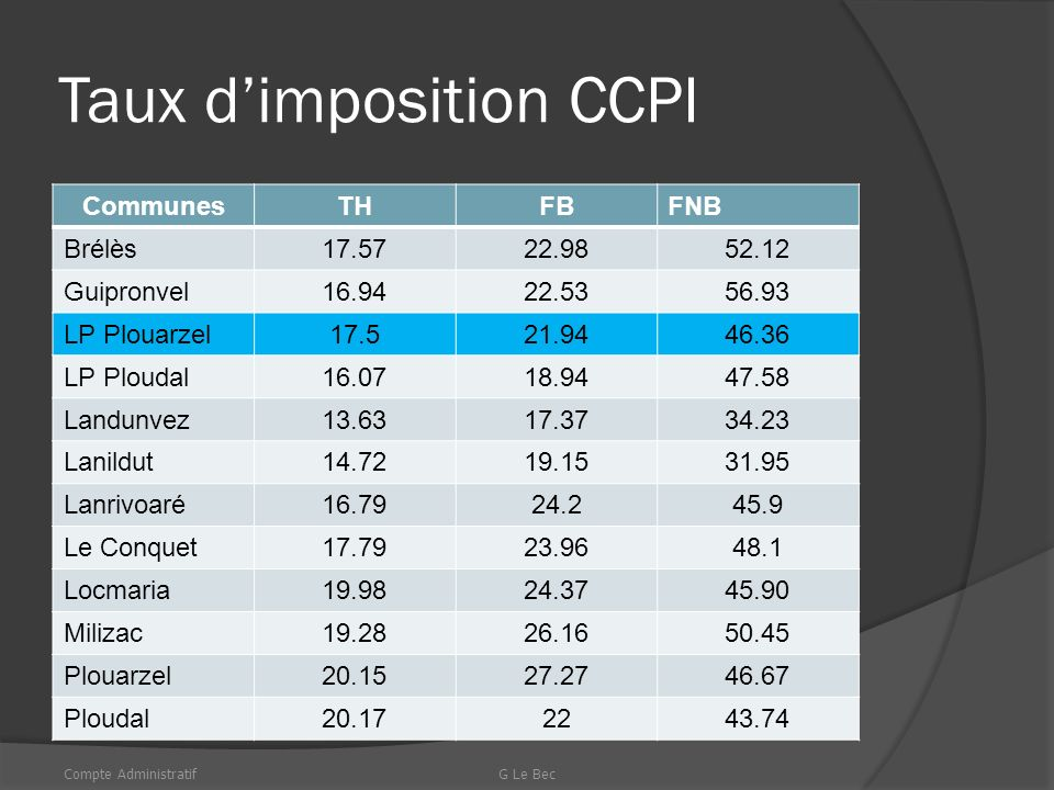 Taux CCPI 2012 Compte AdministratifG Le Bec