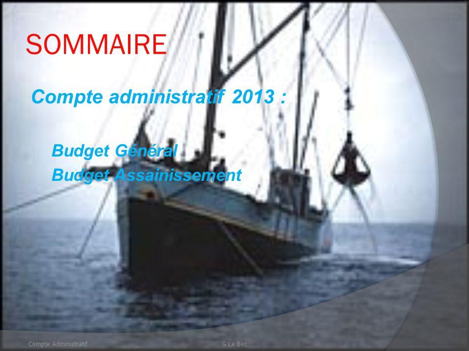 Dette par habitant en Pays dIroise 2012 Compte AdministratifG Le Bec