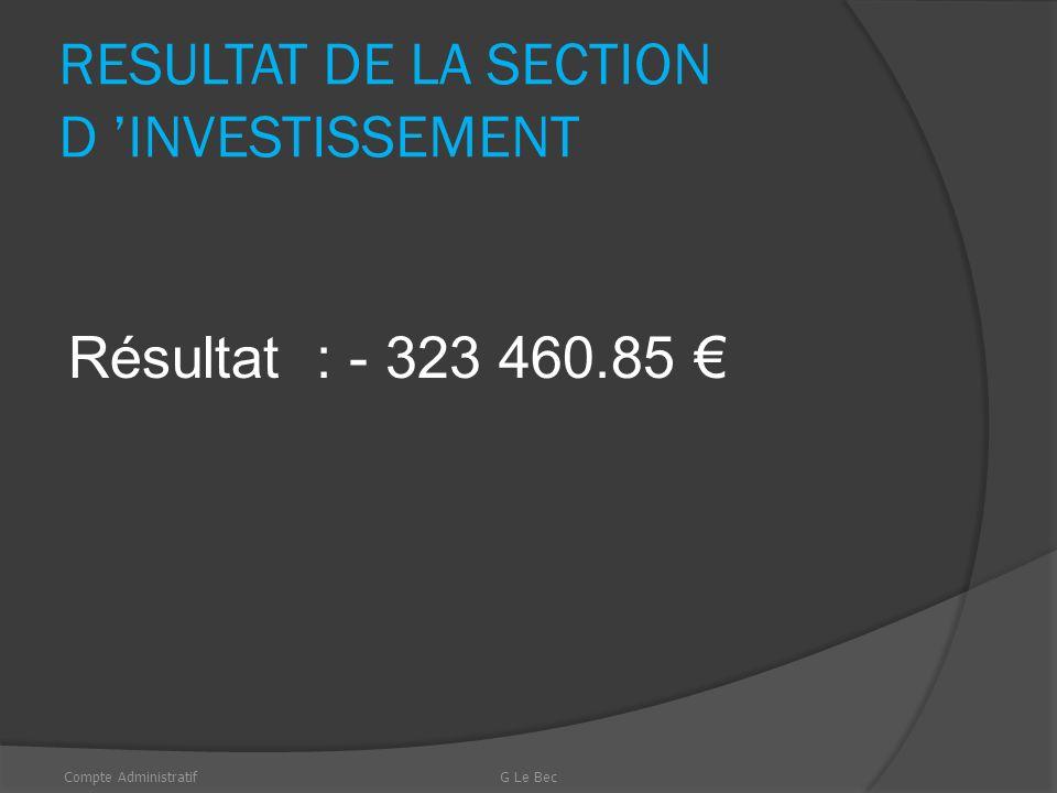 VUE D ENSEMBLE 653 181.14 Subventions dinvestissement : 142 474.20 FCTVA : 80 223.46 TLE : 12 798.40 Excédent de fonctionnement capitalisés : 394 569.16 Compte AdministratifG Le Bec