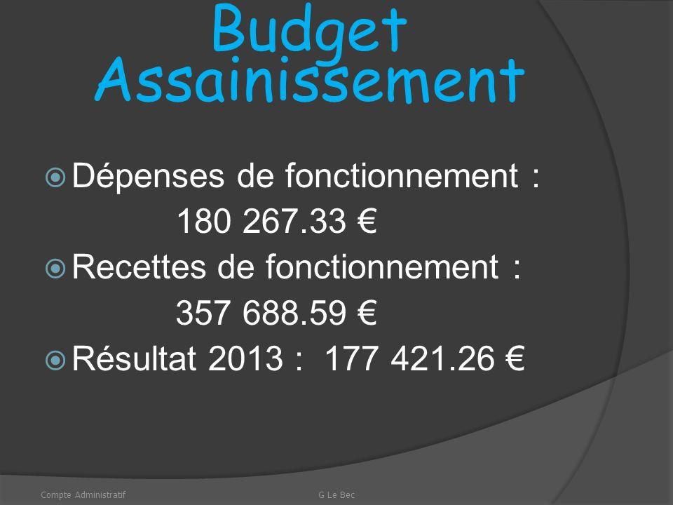 RESULTAT DE LA SECTION D INVESTISSEMENT Résultat : - 323 460.85 Compte AdministratifG Le Bec