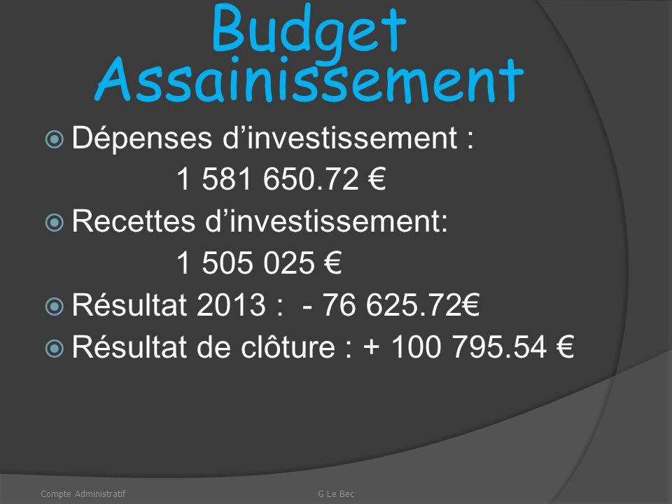 Budget Assainissement Dépenses de fonctionnement : 180 267.33 Recettes de fonctionnement : 357 688.59 Résultat 2013 : 177 421.26 Compte AdministratifG Le Bec