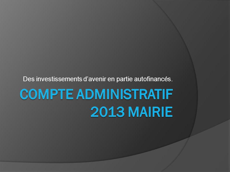 RESULTAT DE LEXERCICE 2013 INVESTISSEMENT : - 323 460.85 FONCTIONNEMENT : + 389 197.65 RESULTAT (Clôture) : + 65 736.80 Compte AdministratifG Le Bec