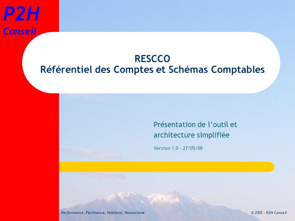 © 2008 – P2H ConseilPerformance, Pertinence, Habileté, Humanisme P2H Conseil RESCCO Référentiel des Comptes et Schémas Comptables Présentation de lout