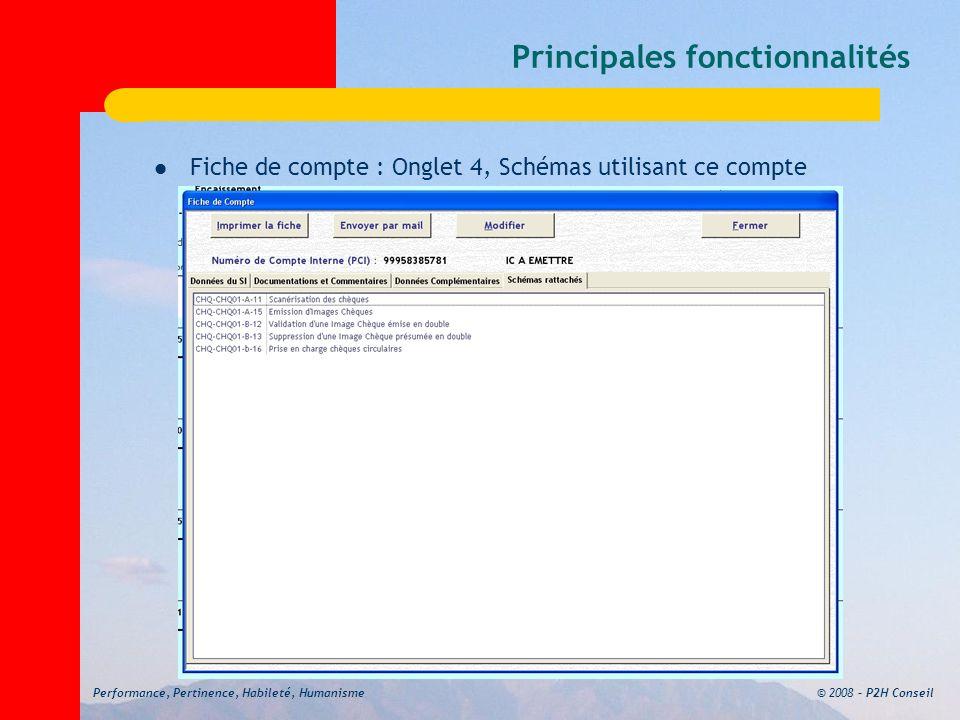 © 2008 – P2H ConseilPerformance, Pertinence, Habileté, Humanisme Principales fonctionnalités Fiche de compte : Onglet 4, Schémas utilisant ce compte