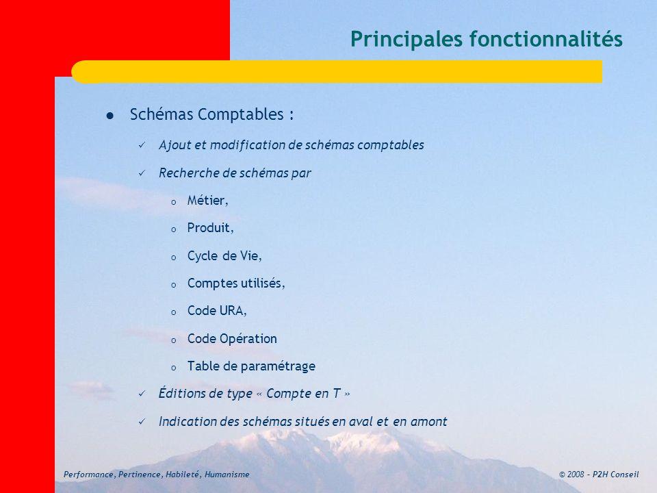 © 2008 – P2H ConseilPerformance, Pertinence, Habileté, Humanisme Principales fonctionnalités Schémas Comptables : Ajout et modification de schémas com