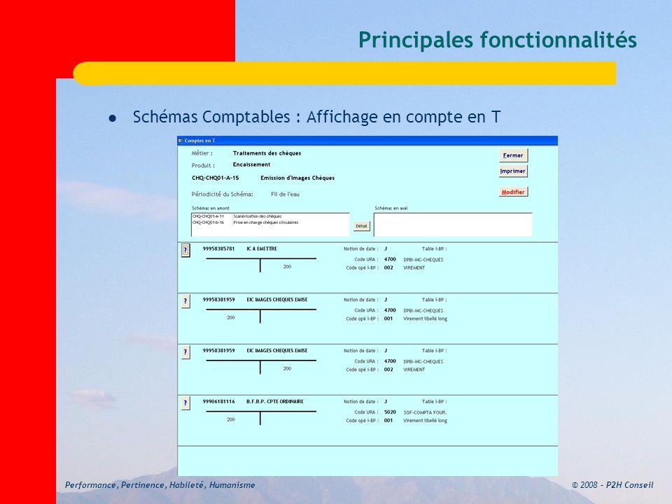 © 2008 – P2H ConseilPerformance, Pertinence, Habileté, Humanisme Principales fonctionnalités Schémas Comptables : Affichage en compte en T