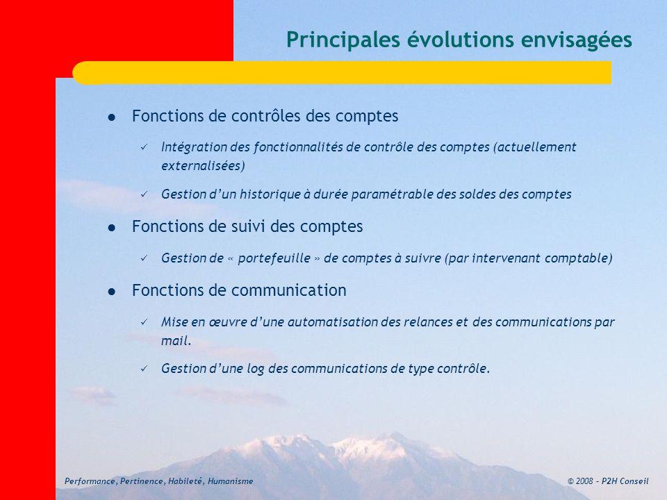 © 2008 – P2H ConseilPerformance, Pertinence, Habileté, Humanisme Principales évolutions envisagées Fonctions de contrôles des comptes Intégration des
