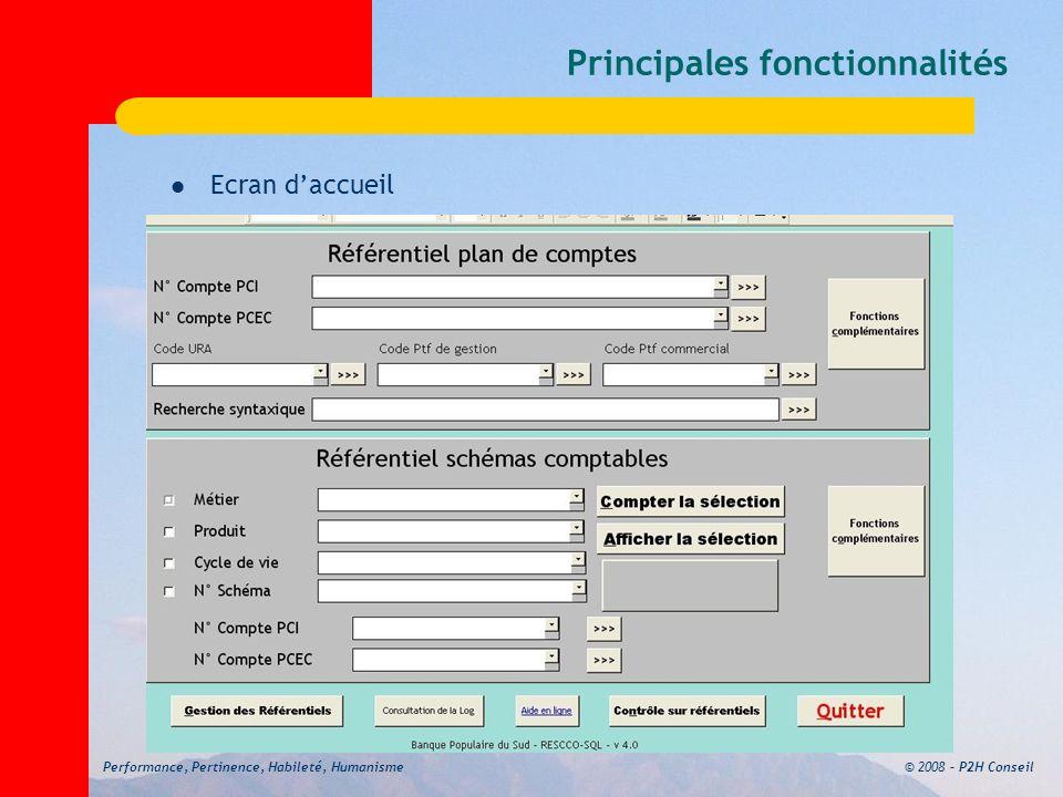 © 2008 – P2H ConseilPerformance, Pertinence, Habileté, Humanisme Principales fonctionnalités Ecran daccueil