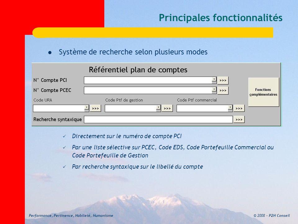 © 2008 – P2H ConseilPerformance, Pertinence, Habileté, Humanisme Principales fonctionnalités Système de recherche selon plusieurs modes Directement su