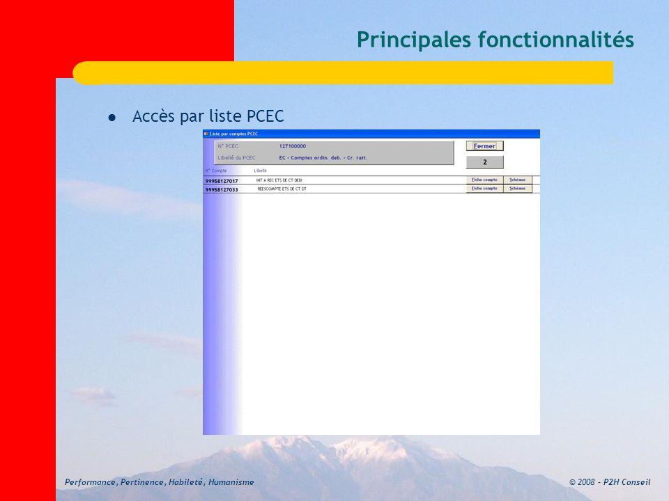 © 2008 – P2H ConseilPerformance, Pertinence, Habileté, Humanisme Principales fonctionnalités Accès par liste PCEC