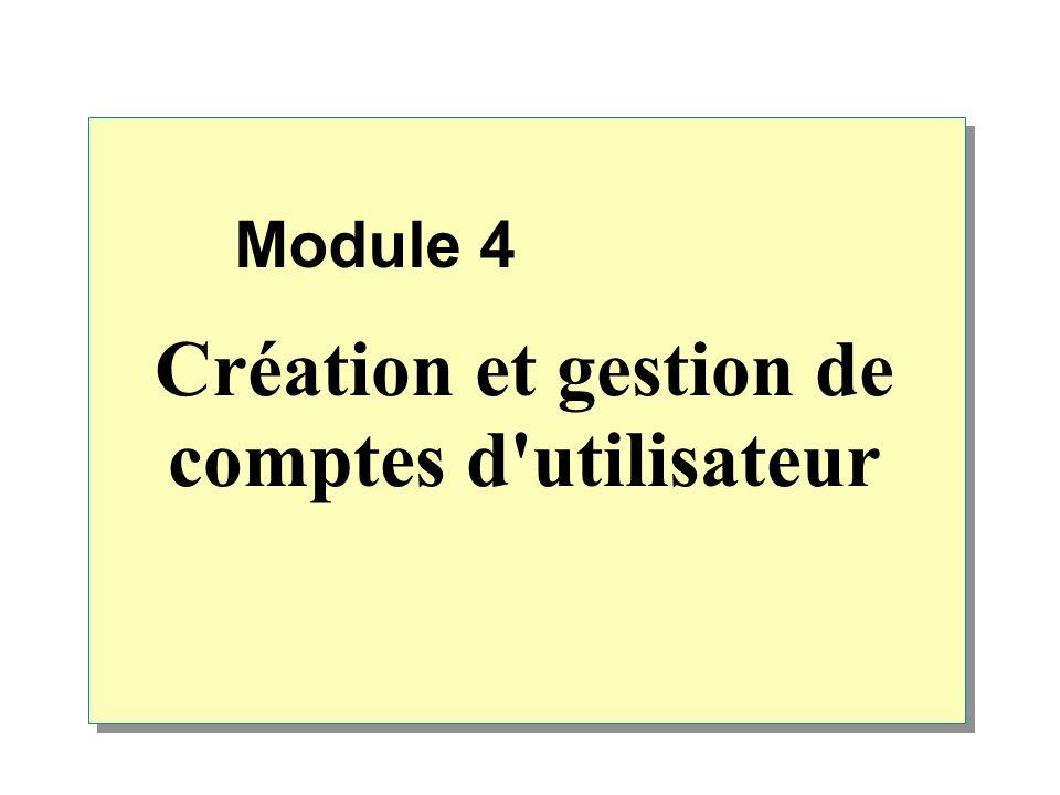 Création et gestion de comptes d'utilisateur Module 4