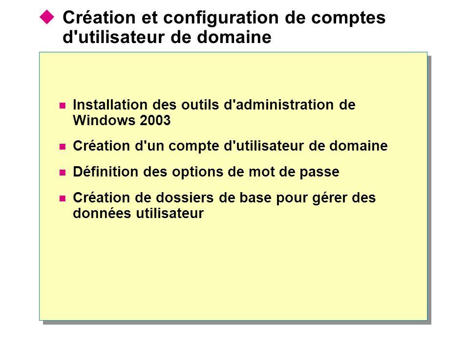 Création et configuration de comptes d'utilisateur de domaine Installation des outils d'administration de Windows 2003 Création d'un compte d'utilisat