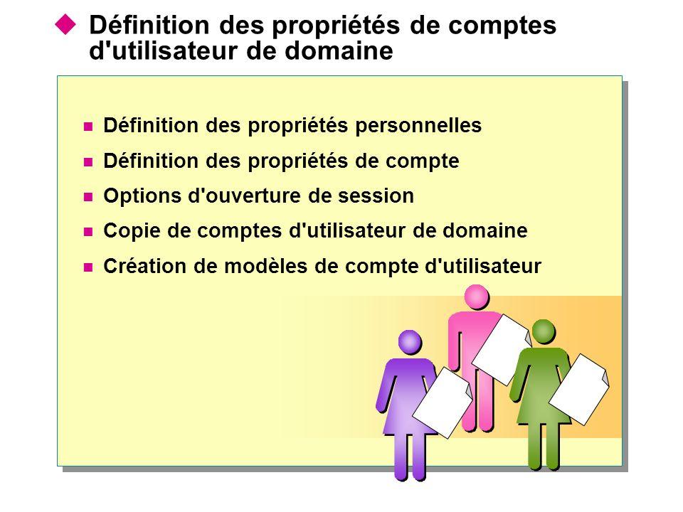 Définition des propriétés de comptes d'utilisateur de domaine Définition des propriétés personnelles Définition des propriétés de compte Options d'ouv
