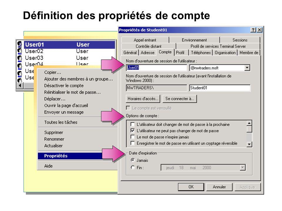 Définition des propriétés de compte User02 User User03User User04User User05User User06User User01User Use 01 Properties
